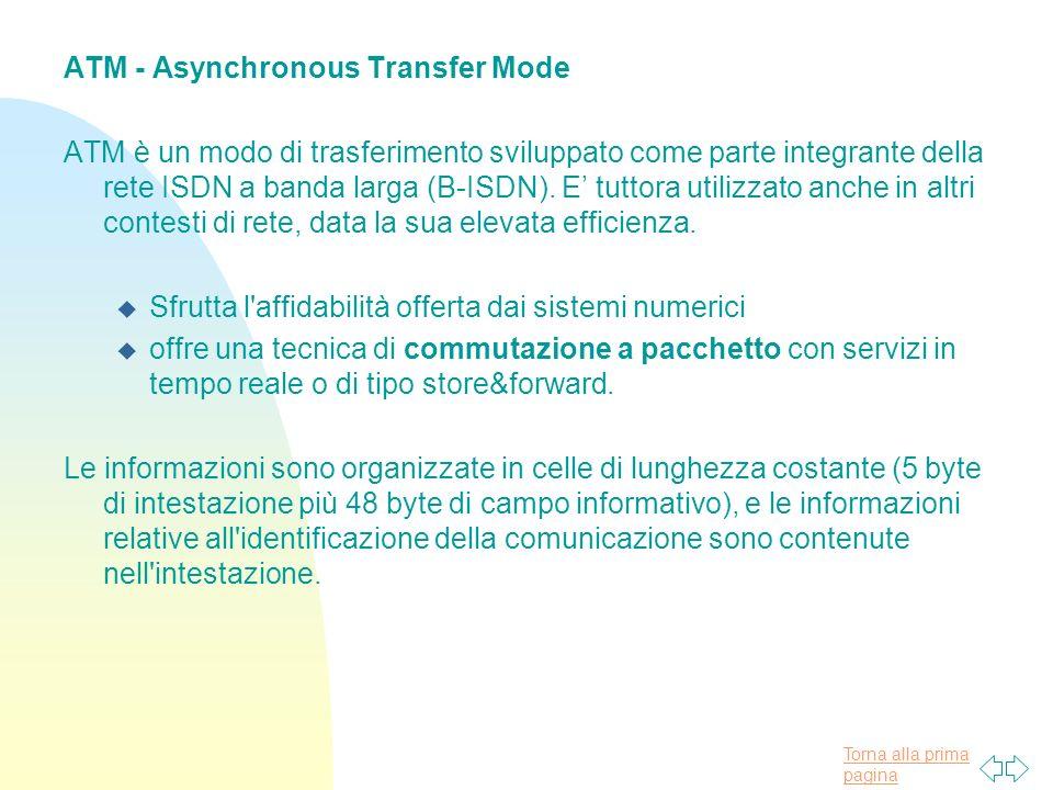 Torna alla prima pagina ATM - Asynchronous Transfer Mode ATM è un modo di trasferimento sviluppato come parte integrante della rete ISDN a banda larga (B-ISDN).