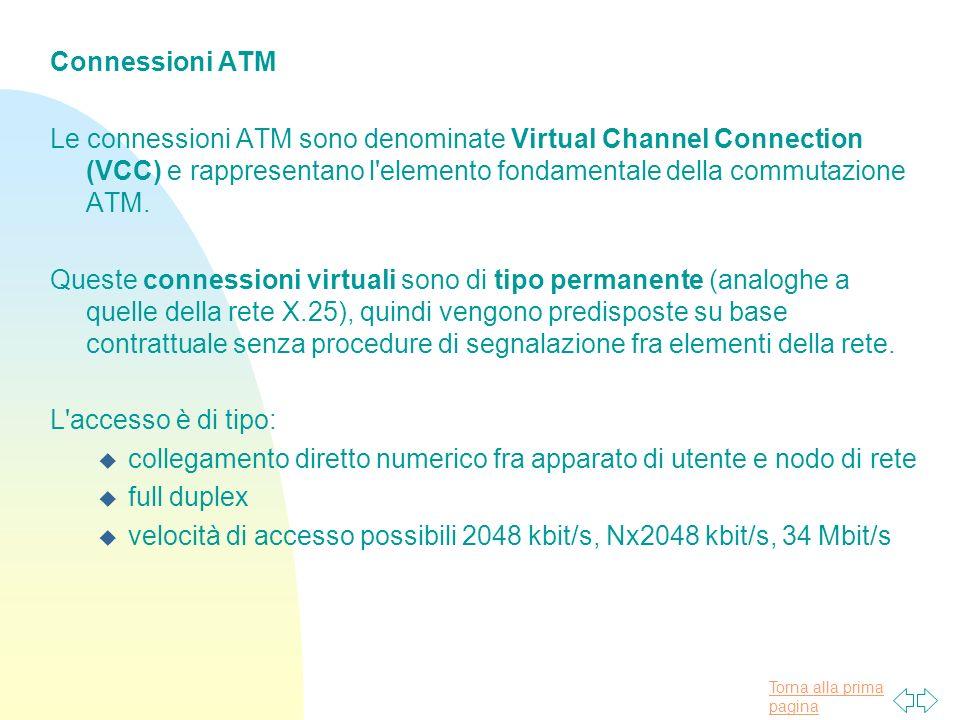 Torna alla prima pagina Connessioni ATM Le connessioni ATM sono denominate Virtual Channel Connection (VCC) e rappresentano l elemento fondamentale della commutazione ATM.