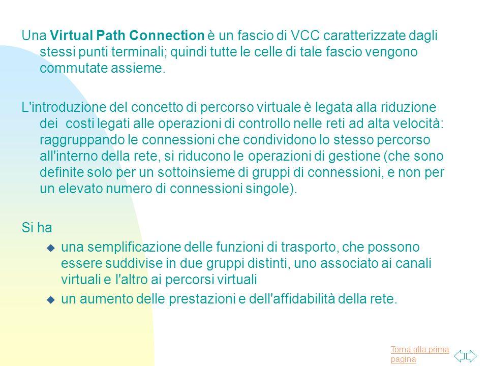 Torna alla prima pagina Una Virtual Path Connection è un fascio di VCC caratterizzate dagli stessi punti terminali; quindi tutte le celle di tale fascio vengono commutate assieme.