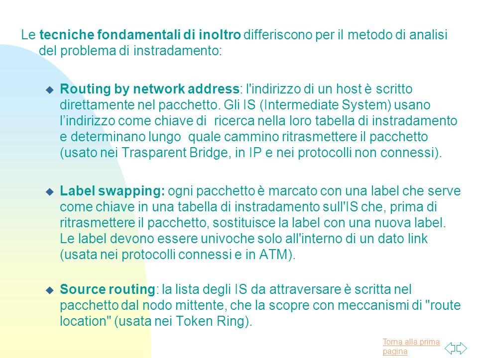 Torna alla prima pagina Le tecniche fondamentali di inoltro differiscono per il metodo di analisi del problema di instradamento: u Routing by network address: l indirizzo di un host è scritto direttamente nel pacchetto.
