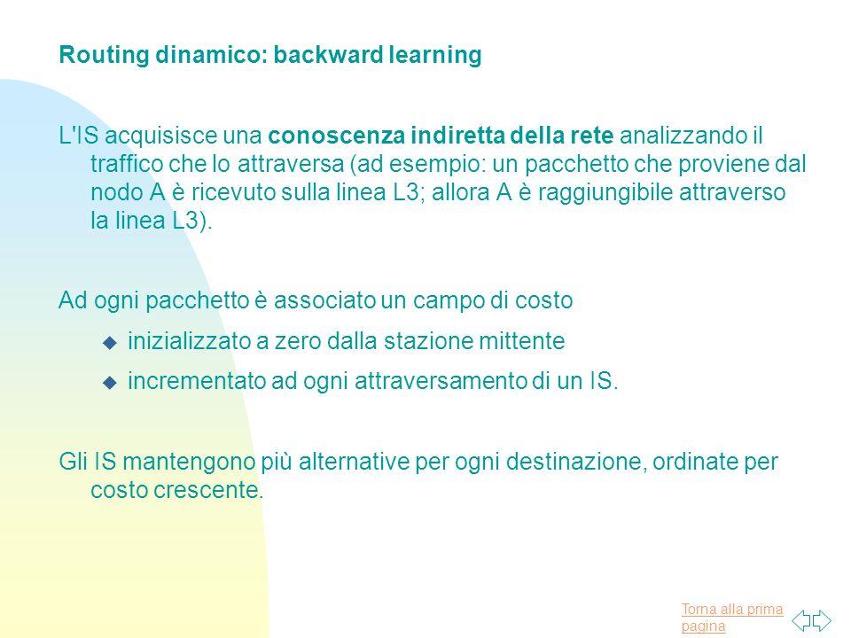Torna alla prima pagina Routing dinamico: backward learning L IS acquisisce una conoscenza indiretta della rete analizzando il traffico che lo attraversa (ad esempio: un pacchetto che proviene dal nodo A è ricevuto sulla linea L3; allora A è raggiungibile attraverso la linea L3).