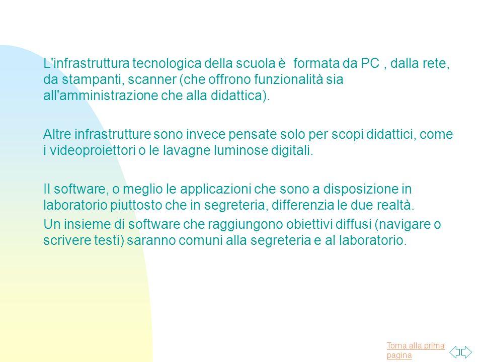 Torna alla prima pagina L infrastruttura tecnologica della scuola è formata da PC, dalla rete, da stampanti, scanner (che offrono funzionalità sia all amministrazione che alla didattica).