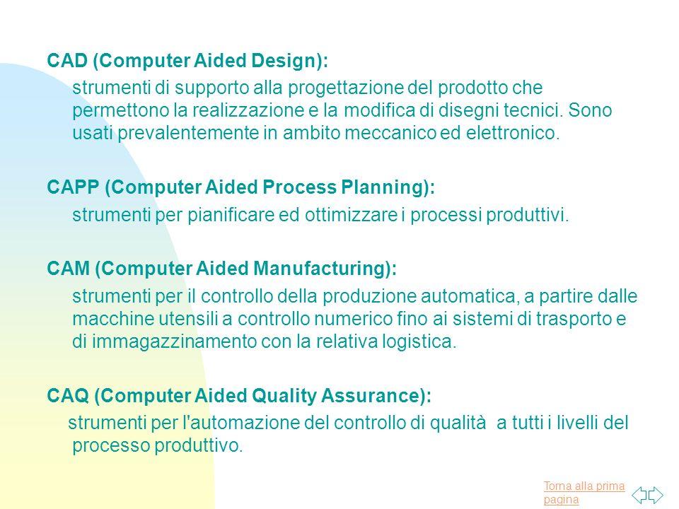Torna alla prima pagina CAD (Computer Aided Design): strumenti di supporto alla progettazione del prodotto che permettono la realizzazione e la modifica di disegni tecnici.