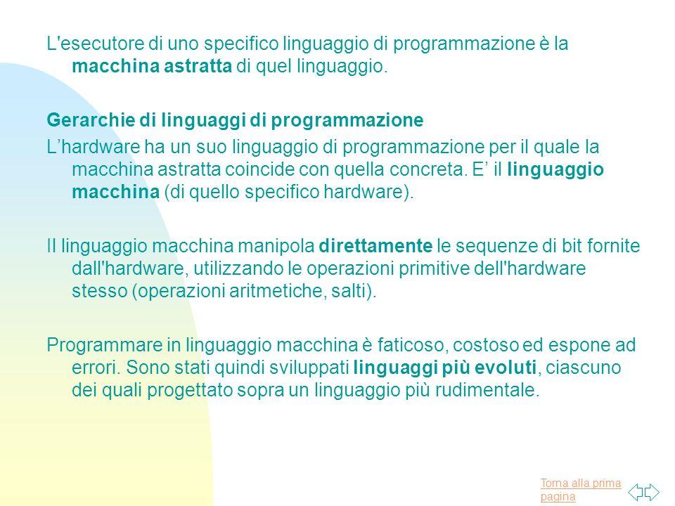 Torna alla prima pagina L esecutore di uno specifico linguaggio di programmazione è la macchina astratta di quel linguaggio.