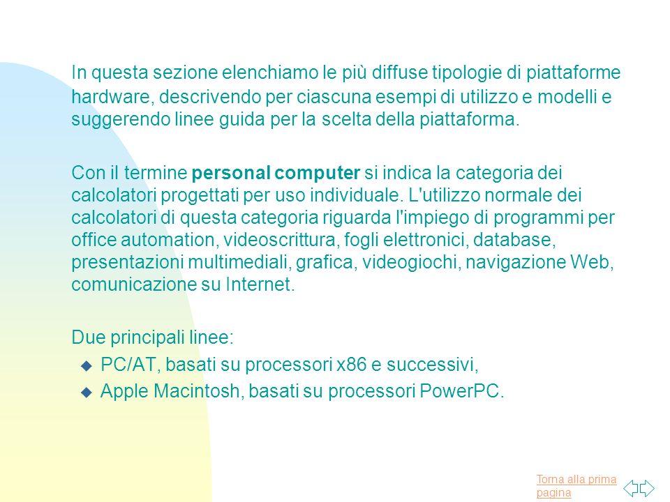 Torna alla prima pagina Esistono varie tipologie di computer case.