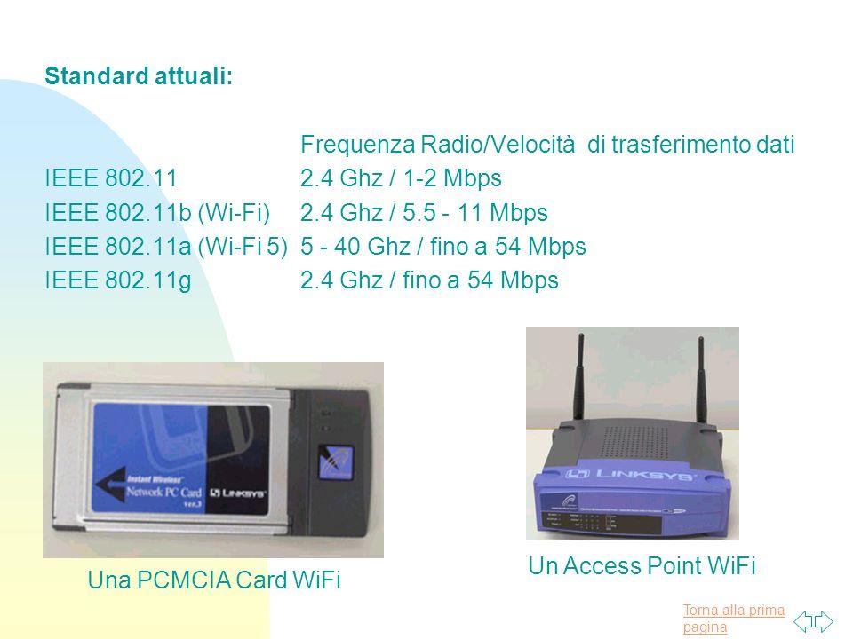 Torna alla prima pagina Standard attuali: Frequenza Radio/Velocità di trasferimento dati IEEE 802.112.4 Ghz / 1-2 Mbps IEEE 802.11b (Wi-Fi)2.4 Ghz / 5.5 - 11 Mbps IEEE 802.11a (Wi-Fi 5)5 - 40 Ghz / fino a 54 Mbps IEEE 802.11g2.4 Ghz / fino a 54 Mbps Una PCMCIA Card WiFi Un Access Point WiFi