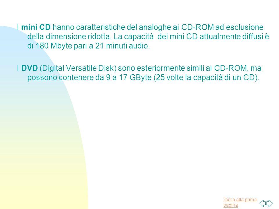 Torna alla prima pagina I mini CD hanno caratteristiche del analoghe ai CD-ROM ad esclusione della dimensione ridotta.