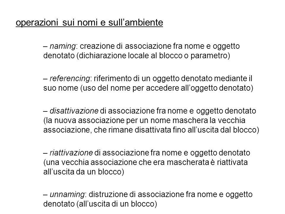 operazioni sui nomi e sullambiente – naming: creazione di associazione fra nome e oggetto denotato (dichiarazione locale al blocco o parametro) – refe