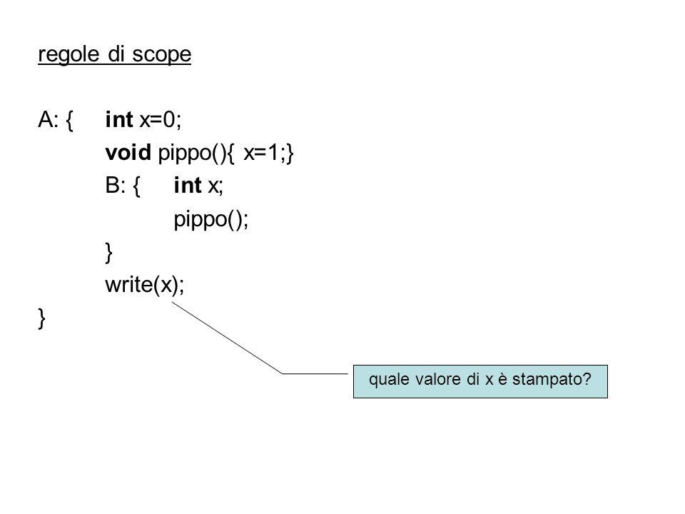 regole di scope A: {int x=0; void pippo(){ x=1;} B: {int x; pippo(); } write(x); } quale valore di x è stampato?