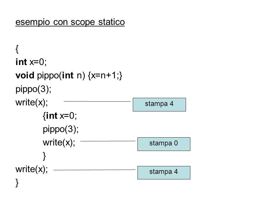esempio con scope statico { int x=0; void pippo(int n) {x=n+1;} pippo(3); write(x); {int x=0; pippo(3); write(x); } write(x); } stampa 4 stampa 0 stam