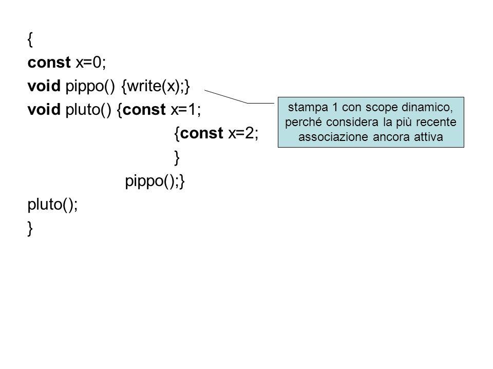 { const x=0; void pippo() {write(x);} void pluto() {const x=1; {const x=2; } pippo();} pluto(); } stampa 1 con scope dinamico, perché considera la più recente associazione ancora attiva