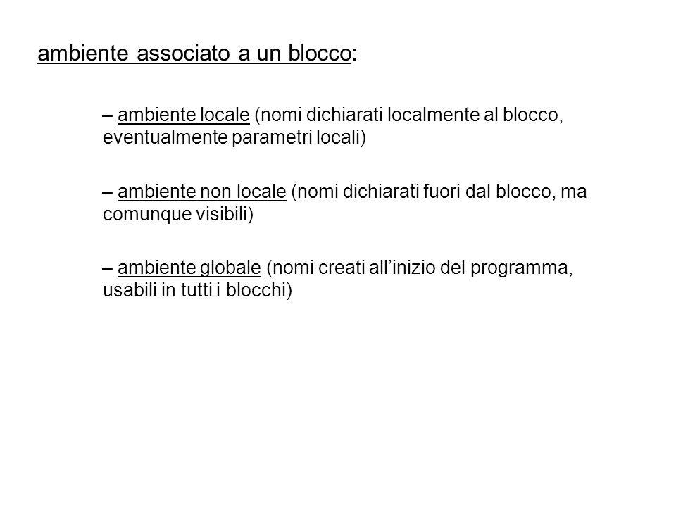 ambiente associato a un blocco: – ambiente locale (nomi dichiarati localmente al blocco, eventualmente parametri locali) – ambiente non locale (nomi d