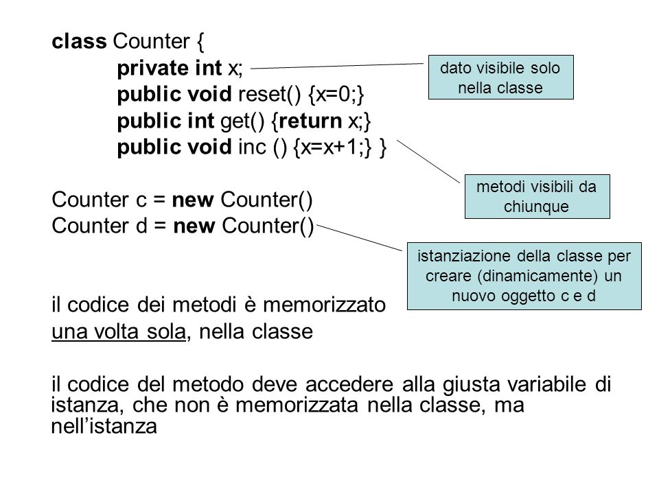 class Counter { private int x; public void reset() {x=0;} public int get() {return x;} public void inc () {x=x+1;} } Counter c = new Counter() Counter