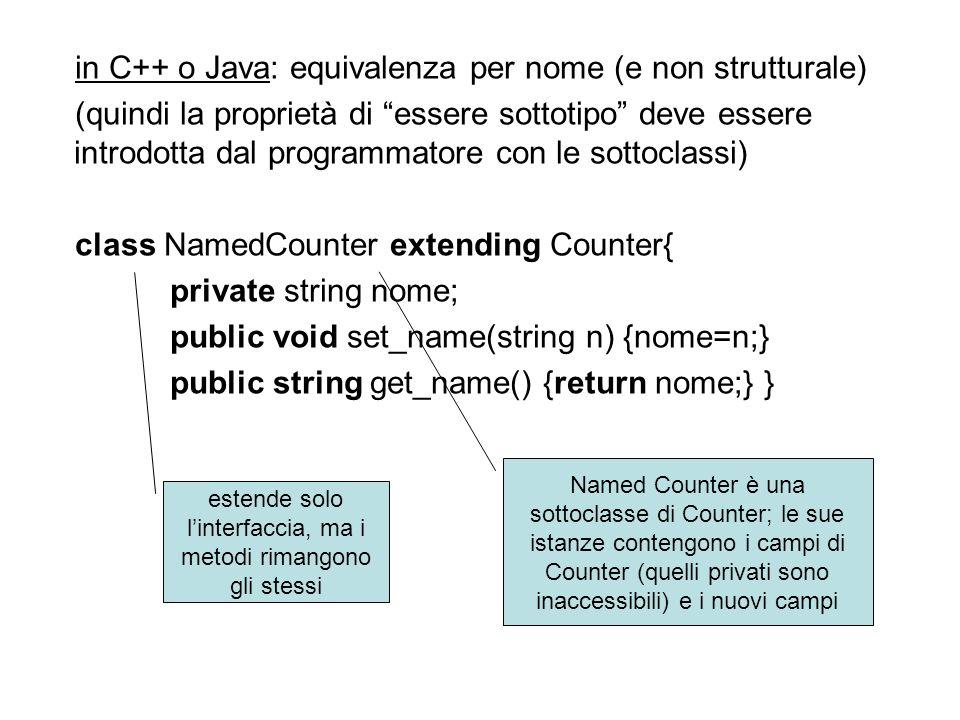 in C++ o Java: equivalenza per nome (e non strutturale) (quindi la proprietà di essere sottotipo deve essere introdotta dal programmatore con le sottoclassi) class NamedCounter extending Counter{ private string nome; public void set_name(string n) {nome=n;} public string get_name() {return nome;} } Named Counter è una sottoclasse di Counter; le sue istanze contengono i campi di Counter (quelli privati sono inaccessibili) e i nuovi campi estende solo linterfaccia, ma i metodi rimangono gli stessi
