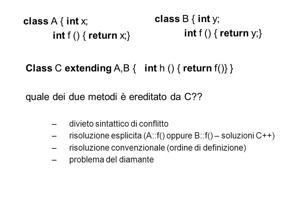 class A { int x; int f () { return x;} class B { int y; int f () { return y;} Class C extending A,B {int h () { return f()} } quale dei due metodi è ereditato da C .