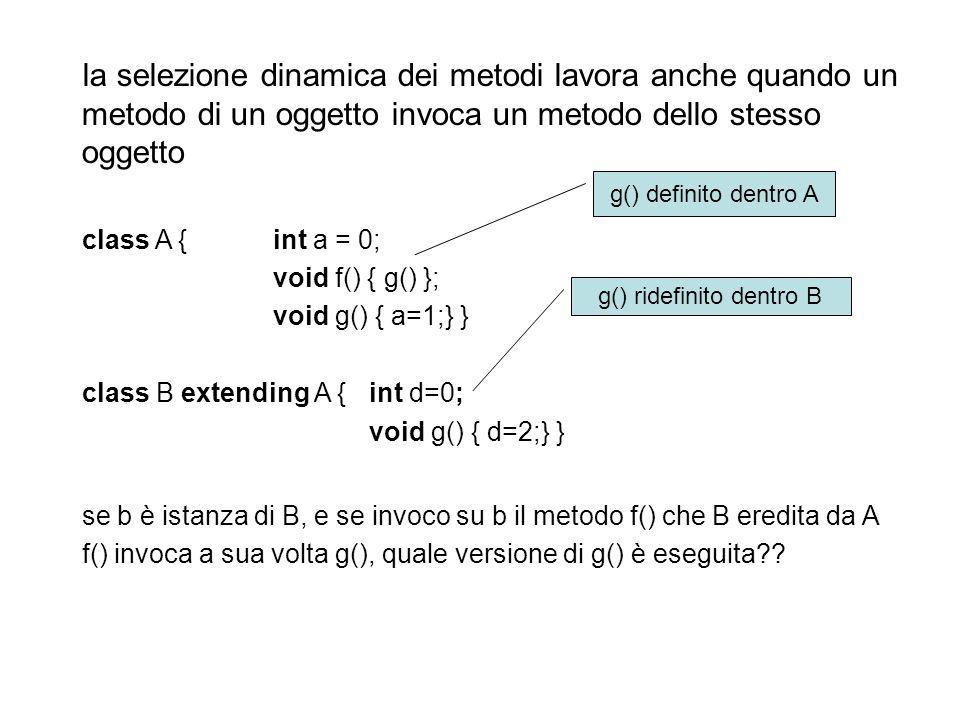 la selezione dinamica dei metodi lavora anche quando un metodo di un oggetto invoca un metodo dello stesso oggetto class A { int a = 0; void f() { g() }; void g() { a=1;} } class B extending A { int d=0; void g() { d=2;} } se b è istanza di B, e se invoco su b il metodo f() che B eredita da A f() invoca a sua volta g(), quale versione di g() è eseguita .