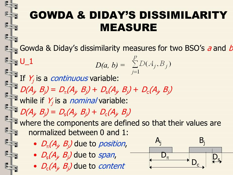 Fare clic per modificare lo stile del titolo dello schema zFare clic per modificare gli stili del testo dello schema ySecondo livello xTerzo livello Quarto livello –Quinto livello 14 GOWDA & DIDAYS DISSIMILARITY MEASURE Gowda & Didays dissimilarity measures for two BSOs a and b: U_1 If Y j is a continuous variable: D(A j, B j ) = D (A j, B j ) + D s (A j, B j ) + D c (A j, B j ) while if Y j is a nominal variable: D(A j, B j ) = D s (A j, B j ) + D c (A j, B j ) where the components are defined so that their values are normalized between 0 and 1: D (A j, B j ) due to position, D s (A j, B j ) due to span, D c (A j, B j ) due to content D(a, b) = AjAj BjBj D DsDs DcDc
