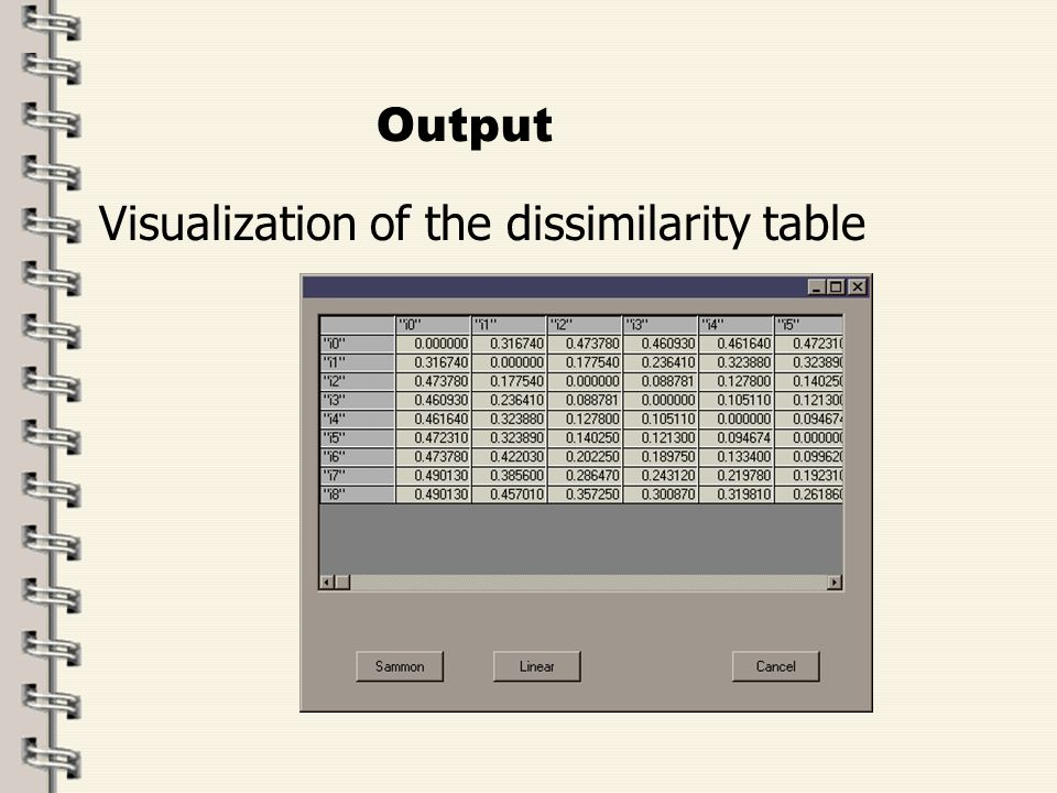 Fare clic per modificare lo stile del titolo dello schema zFare clic per modificare gli stili del testo dello schema ySecondo livello xTerzo livello Quarto livello –Quinto livello 54 Output Visualization of the dissimilarity table