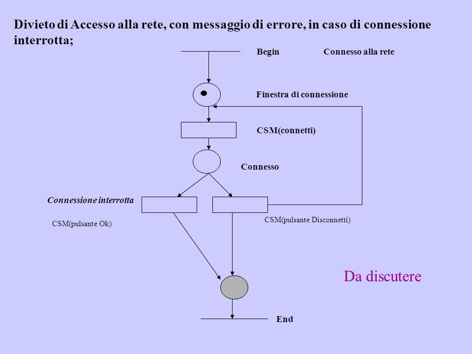 Divieto di Accesso alla rete, con messaggio di errore, in caso di connessione interrotta; BeginConnesso alla rete Finestra di connessione CSM(connetti