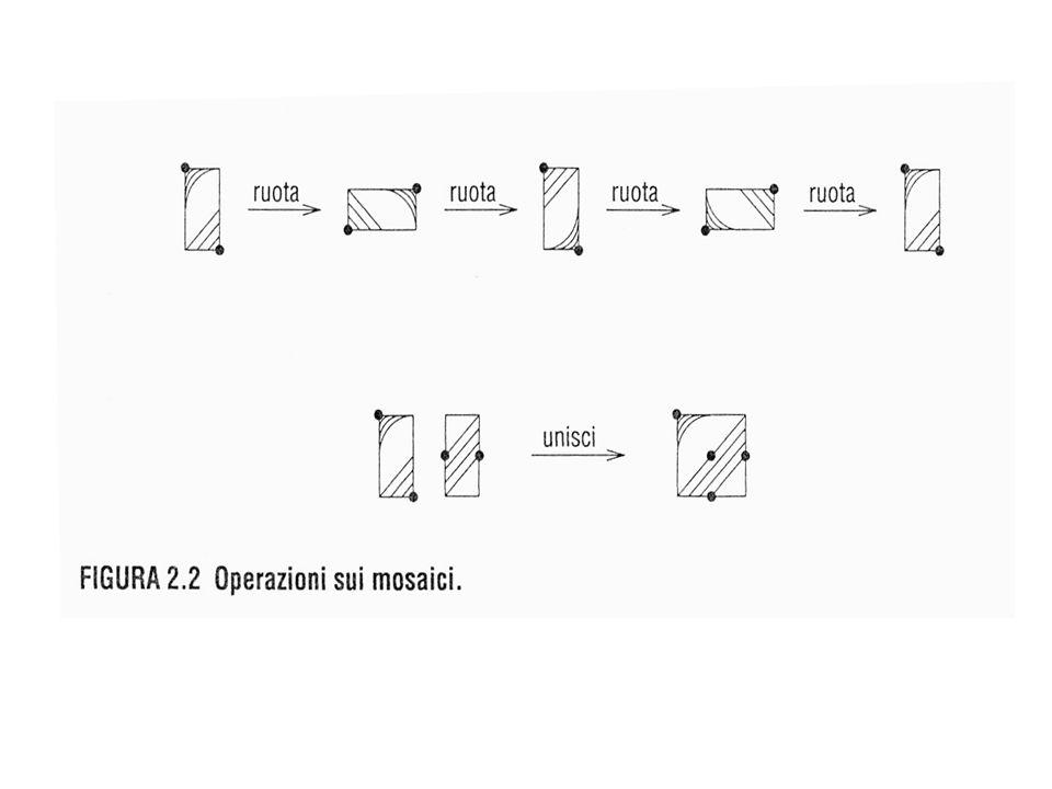tipo di unespressione: indica i valori che essa può rappresentare e le operazioni che possono essere applicate una espressione (un oggetto) può avere più di un tipo?.