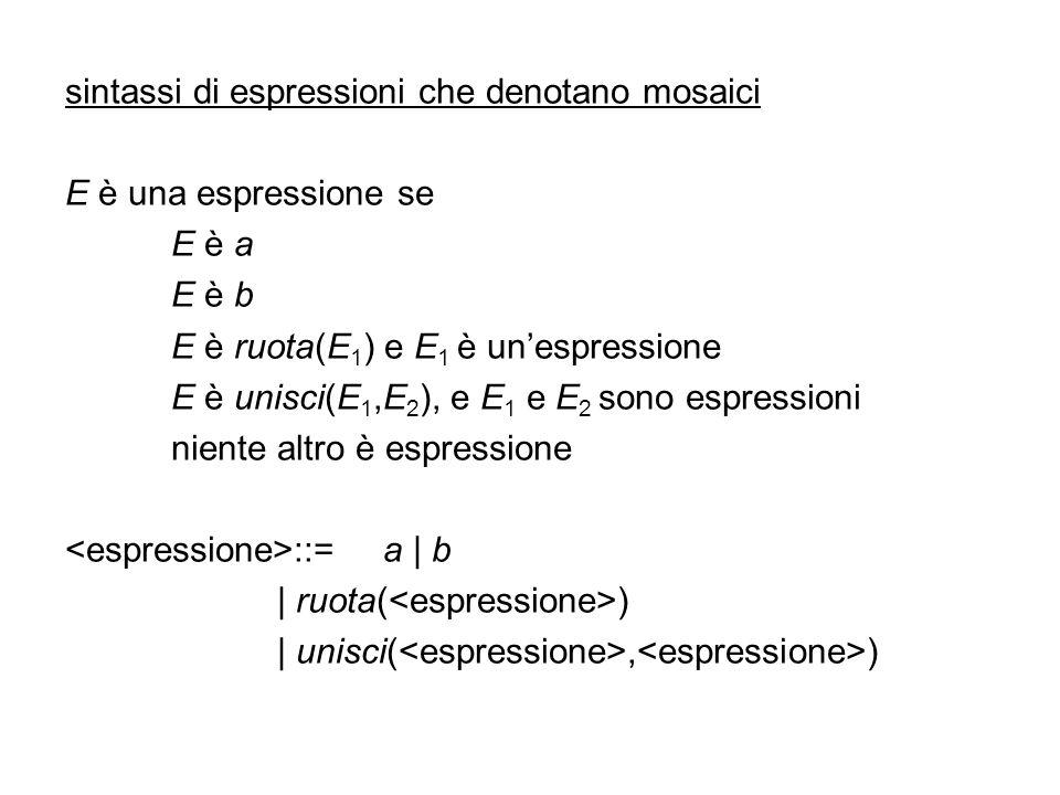semantica delle espressioni specifica il mosaico denotato da unespressione unisci(ruota(ruota(b)),a) che mosaico definisce?
