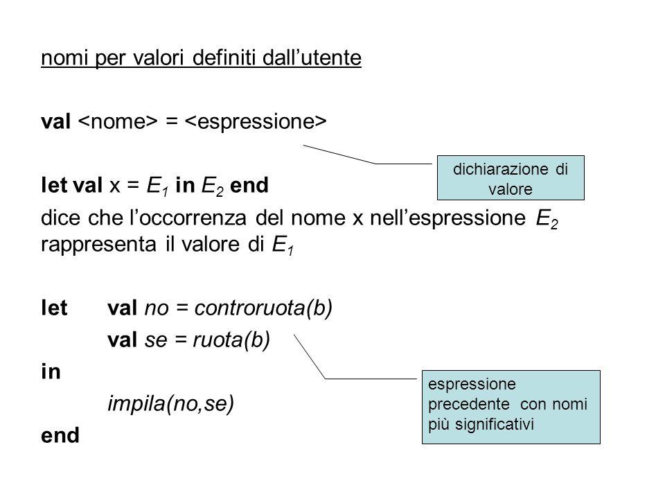introduzione a ML le espressioni, le funzioni e i let binding usati finora sono quelli di ML datatype direzione= nord | sud | est | ovest fun sensoorario(x)= if x=nord then est else if x=est then sud else if x=sud then ovest else nord; valori associati al tipo direzione