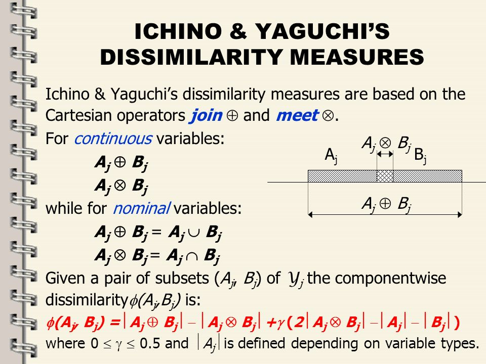 Fare clic per modificare lo stile del titolo dello schema zFare clic per modificare gli stili del testo dello schema ySecondo livello xTerzo livello Quarto livello –Quinto livello 14 ICHINO & YAGUCHIS DISSIMILARITY MEASURES Ichino & Yaguchis dissimilarity measures are based on the Cartesian operators join and meet.