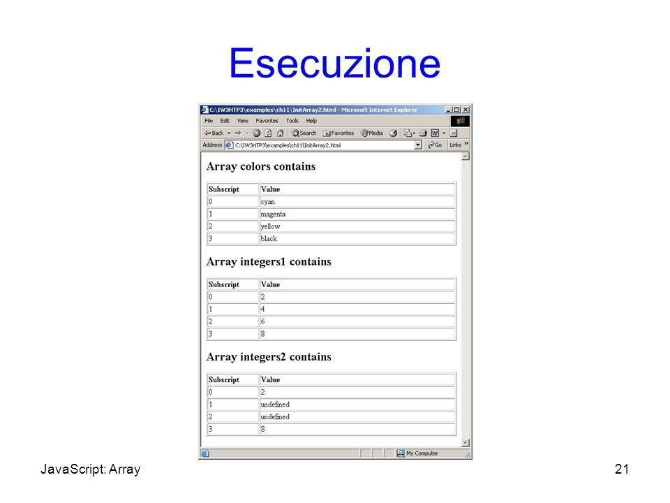 Esecuzione 21JavaScript: Array
