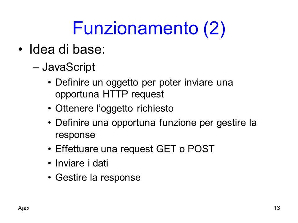 Funzionamento (2) Idea di base: –JavaScript Definire un oggetto per poter inviare una opportuna HTTP request Ottenere loggetto richiesto Definire una opportuna funzione per gestire la response Effettuare una request GET o POST Inviare i dati Gestire la response Ajax13