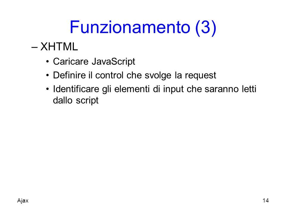 Funzionamento (3) –XHTML Caricare JavaScript Definire il control che svolge la request Identificare gli elementi di input che saranno letti dallo script Ajax14
