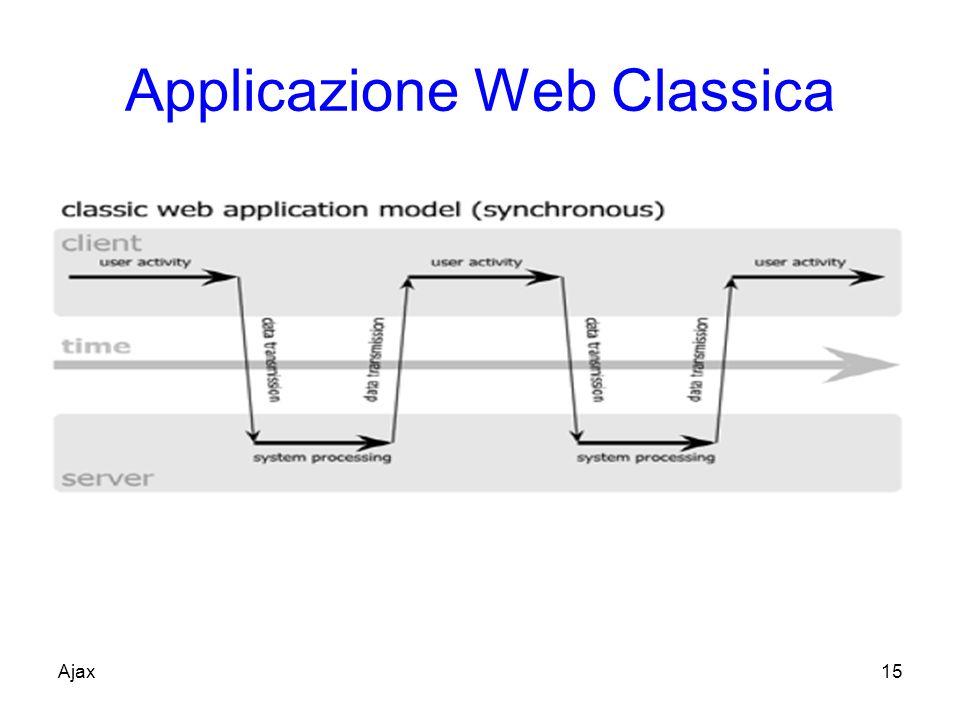 Applicazione Web Classica Ajax15