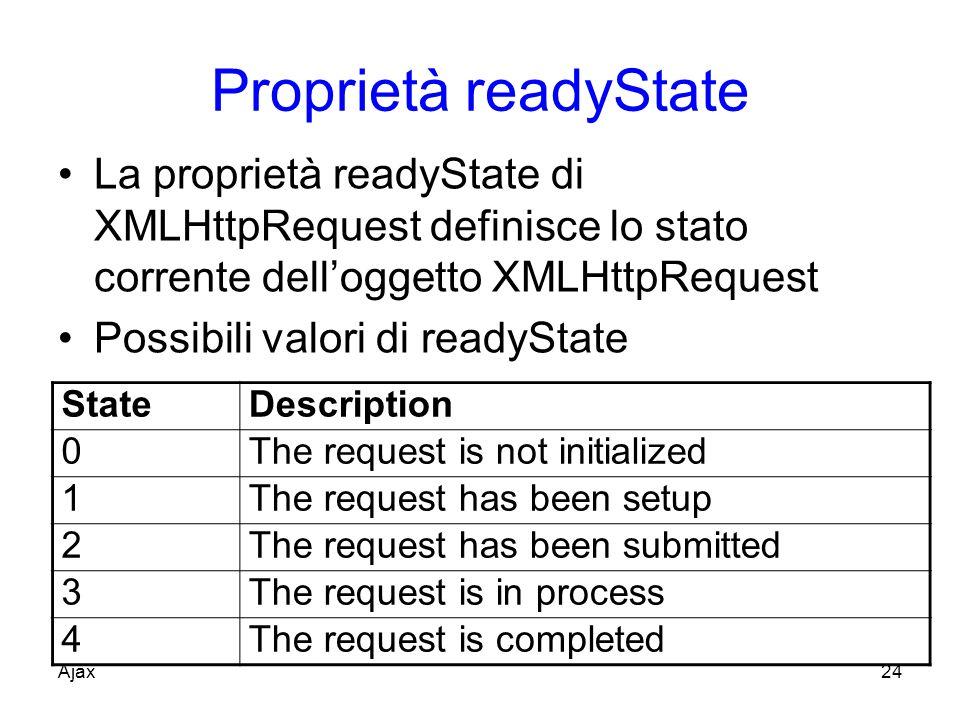 Proprietà readyState La proprietà readyState di XMLHttpRequest definisce lo stato corrente delloggetto XMLHttpRequest Possibili valori di readyState StateDescription 0The request is not initialized 1The request has been setup 2The request has been submitted 3The request is in process 4The request is completed Ajax24