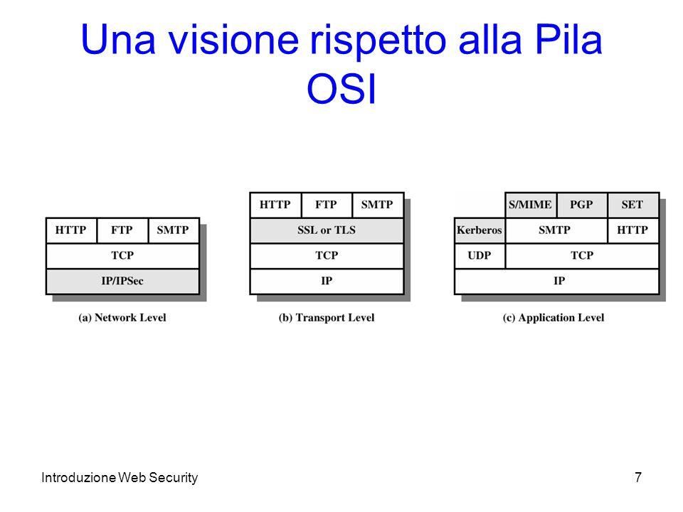 Sicurezza a livello Rete – IPSec (1) È trasparente allutente e alle applicazioni e fornisce una soluzione generale Comprende funzionalità di filtro –Solo una parte del traffico è sottoposta allelaborazione IPSec –Il resto è normalmente sottoposto allelaborazione IP Introduzione Web Security8