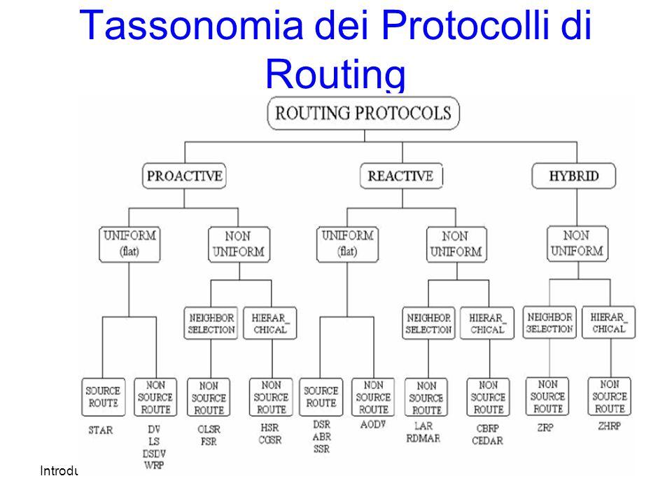 Introduzione MANET18 Tassonomia dei Protocolli di Routing