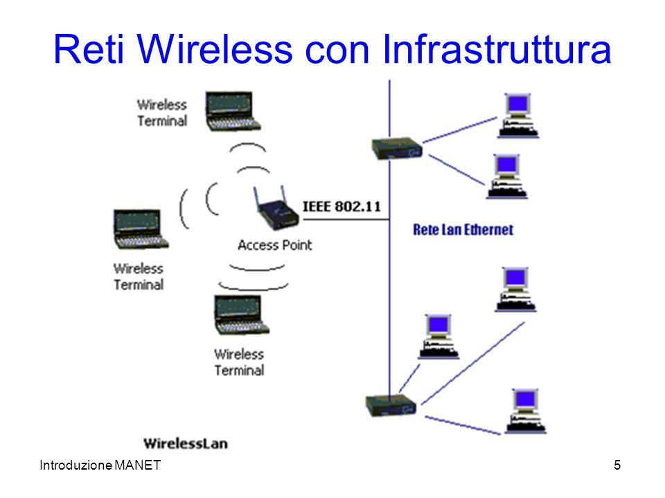 Introduzione MANET5 Reti Wireless con Infrastruttura