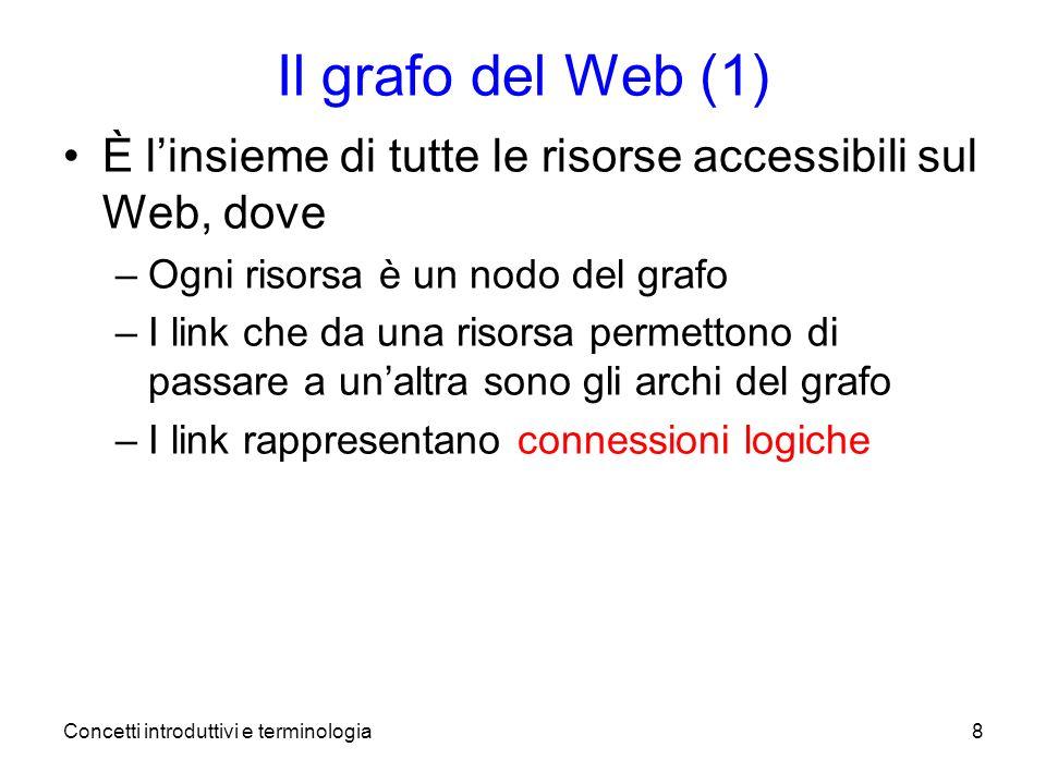 Concetti introduttivi e terminologia8 Il grafo del Web (1) È linsieme di tutte le risorse accessibili sul Web, dove –Ogni risorsa è un nodo del grafo –I link che da una risorsa permettono di passare a unaltra sono gli archi del grafo –I link rappresentano connessioni logiche
