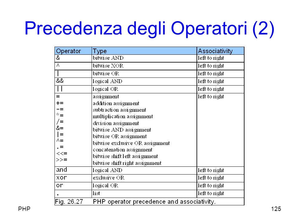 Precedenza degli Operatori (2) 125PHP