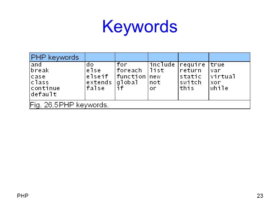Keywords PHP23