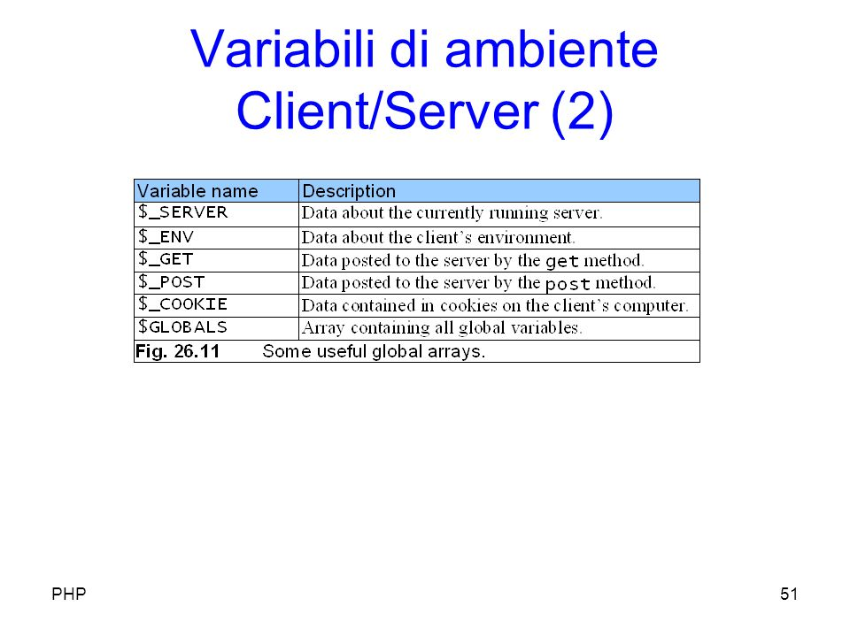 Variabili di ambiente Client/Server (2) PHP51