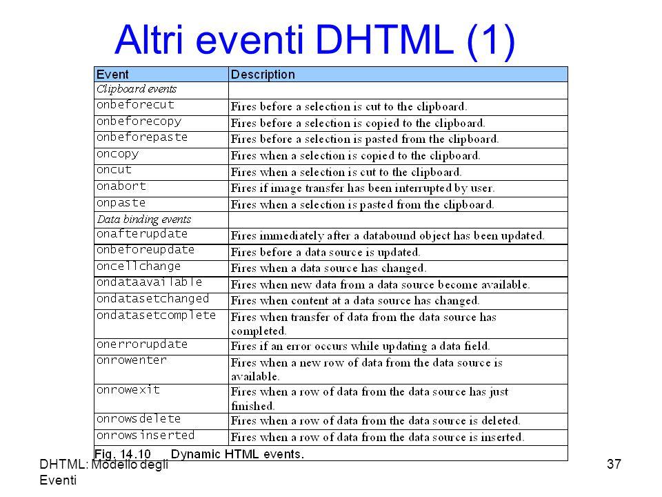 DHTML: Modello degli Eventi 37 Altri eventi DHTML (1)