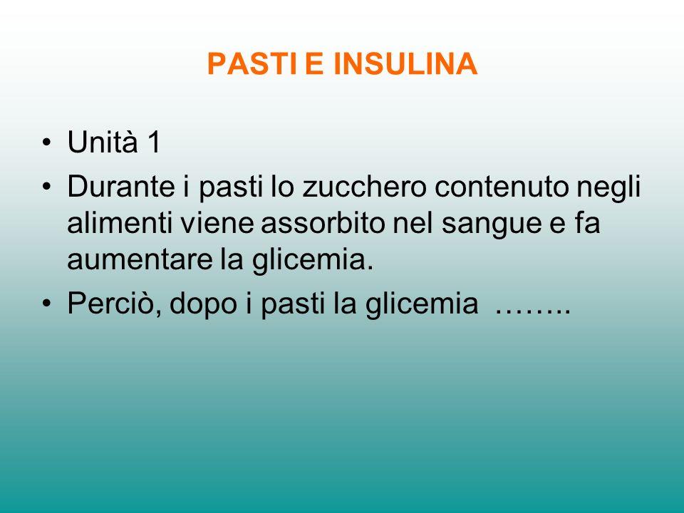 PASTI E INSULINA Unità 1 Durante i pasti lo zucchero contenuto negli alimenti viene assorbito nel sangue e fa aumentare la glicemia. Perciò, dopo i pa