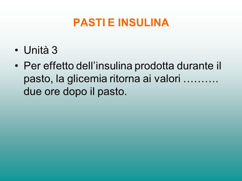 PASTI E INSULINA Unità 3 Per effetto dellinsulina prodotta durante il pasto, la glicemia ritorna ai valori ………. due ore dopo il pasto.