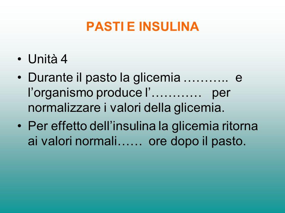 PASTI E INSULINA Unità 4 Durante il pasto la glicemia ……….. e lorganismo produce l………… per normalizzare i valori della glicemia. Per effetto dellinsul