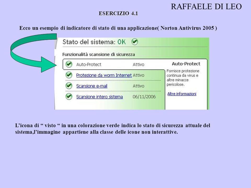 ESERCIZIO 4.1 Ecco un esempio di indicatore di stato di una applicazione( Norton Antivirus 2005 ) Licona di visto in una colorazione verde indica lo stato di sicurezza attuale del sistema,limmagine appartiene alla classe delle icone non interattive.