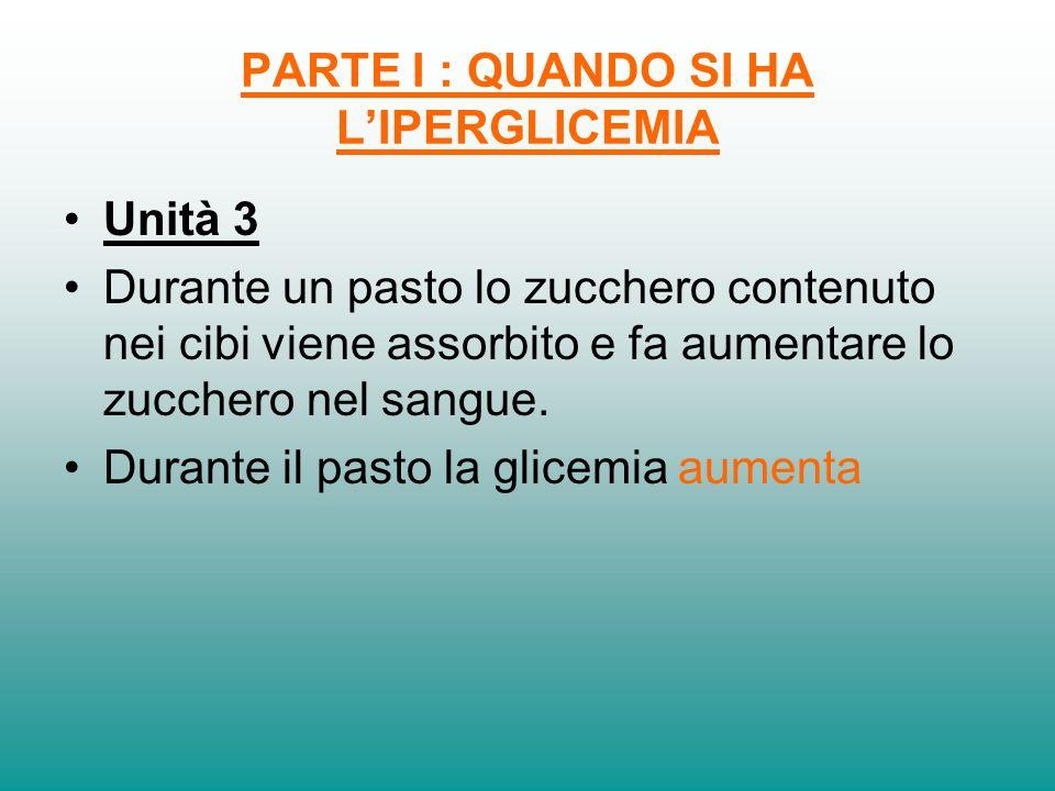 PARTE I : QUANDO SI HA LIPERGLICEMIA Unità 4 Dopo un pasto ricco di zuccheri la glicemia aumenta…… ma non dovrebbe superare il valore massimo di 180 mg/dl ( entro 2 ore dallinizio del pasto)