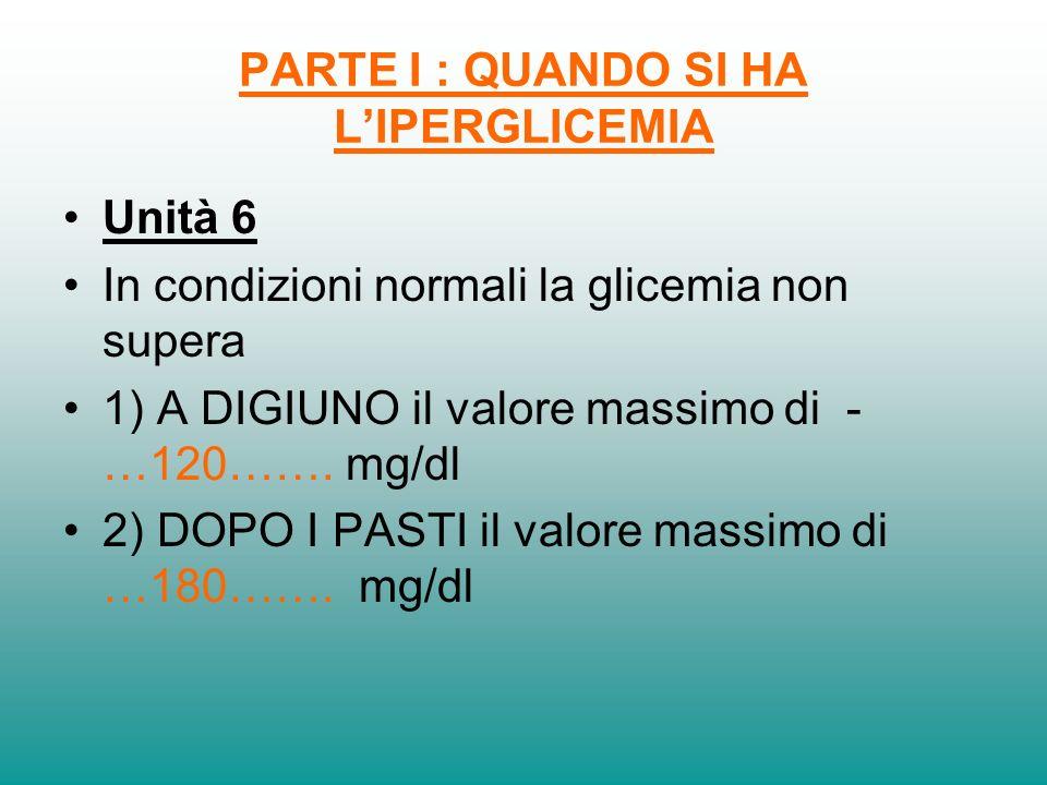 PARTE I : QUANDO SI HA LIPERGLICEMIA Unità 6 In condizioni normali la glicemia non supera 1) A DIGIUNO il valore massimo di - …120……. mg/dl 2) DOPO I