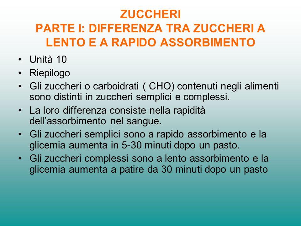 ZUCCHERI PARTE I: DIFFERENZA TRA ZUCCHERI A LENTO E A RAPIDO ASSORBIMENTO Unità 10 Riepilogo Gli zuccheri o carboidrati ( CHO) contenuti negli aliment