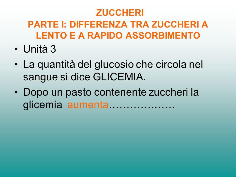 ZUCCHERI PARTE I: DIFFERENZA TRA ZUCCHERI A LENTO E A RAPIDO ASSORBIMENTO Unità 3 La quantità del glucosio che circola nel sangue si dice GLICEMIA. Do