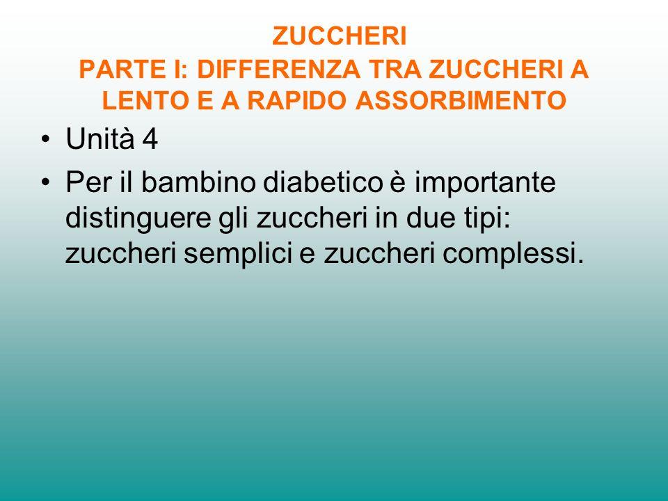 ZUCCHERI PARTE I: DIFFERENZA TRA ZUCCHERI A LENTO E A RAPIDO ASSORBIMENTO Unità 4 Per il bambino diabetico è importante distinguere gli zuccheri in du
