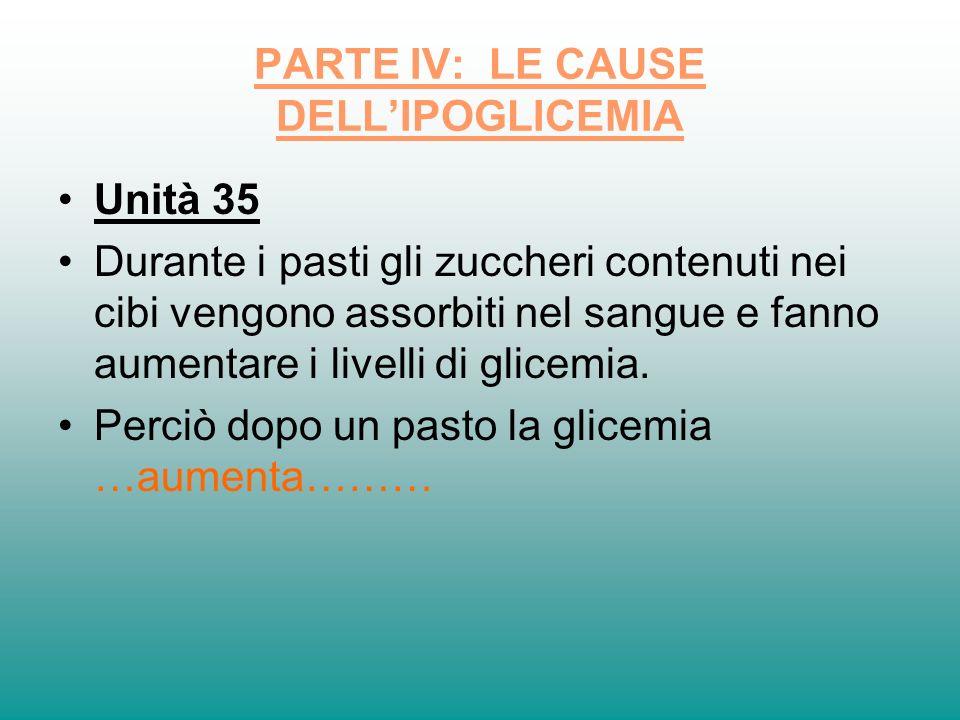 PARTE IV: LE CAUSE DELLIPOGLICEMIA Unità 35 Durante i pasti gli zuccheri contenuti nei cibi vengono assorbiti nel sangue e fanno aumentare i livelli d